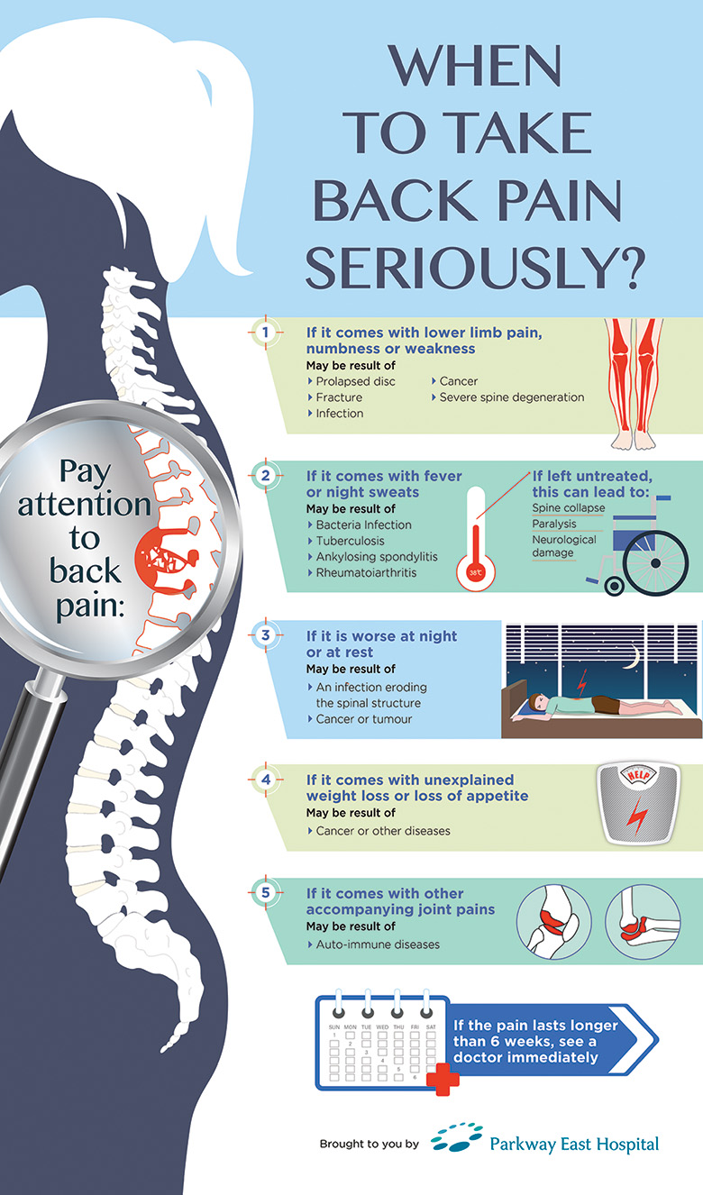 When to take back pain seriously?