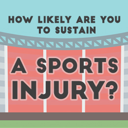 How likely are you to sustain a sports injury?